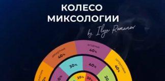 koleso-miksologii.jpg