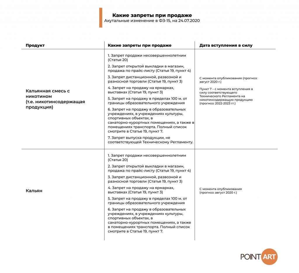zaprety-po-prodazhe-tabachnoj-produkczii-1.png